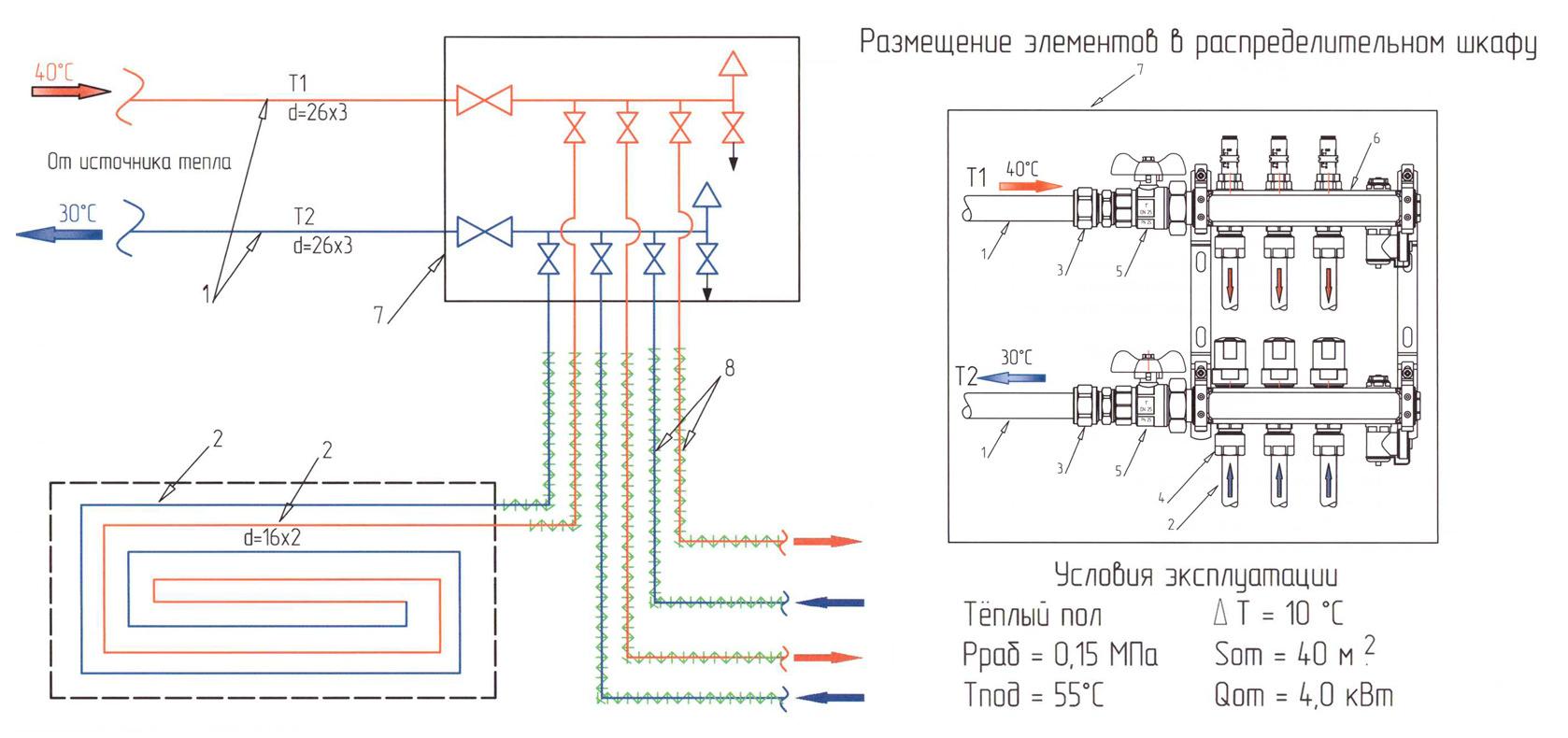 Схема отопления теплых полов 40м2