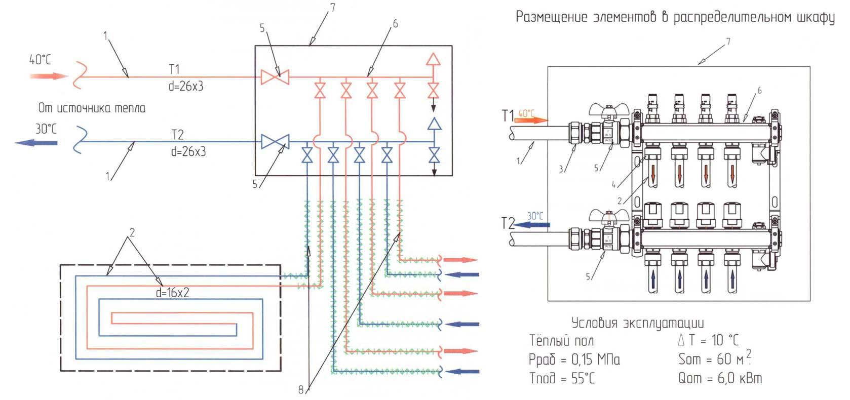 Схема отопления теплых полов 60м2