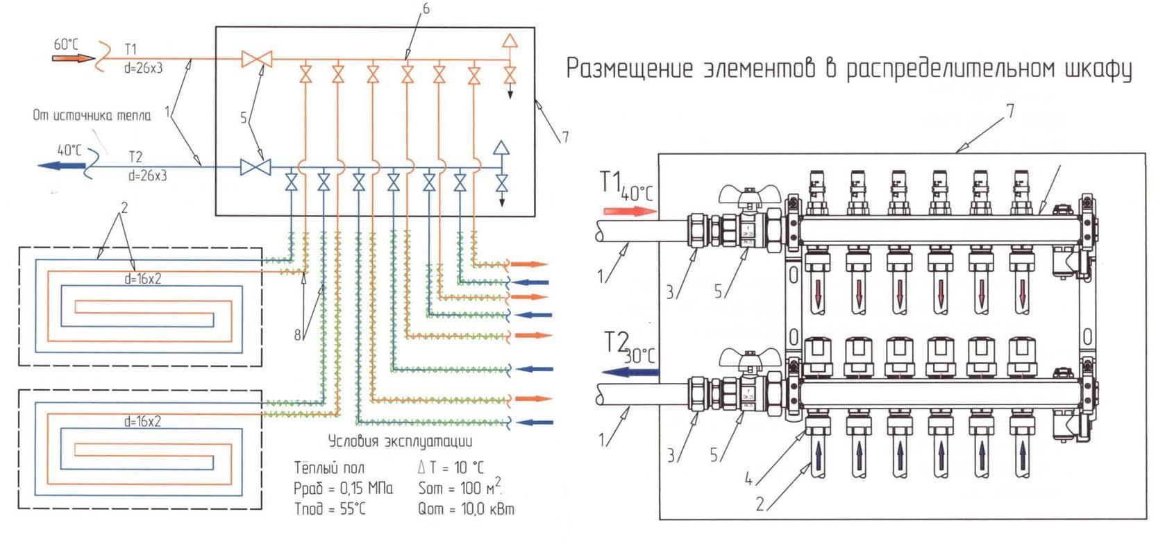 Схема отопления теплых полов 100м2